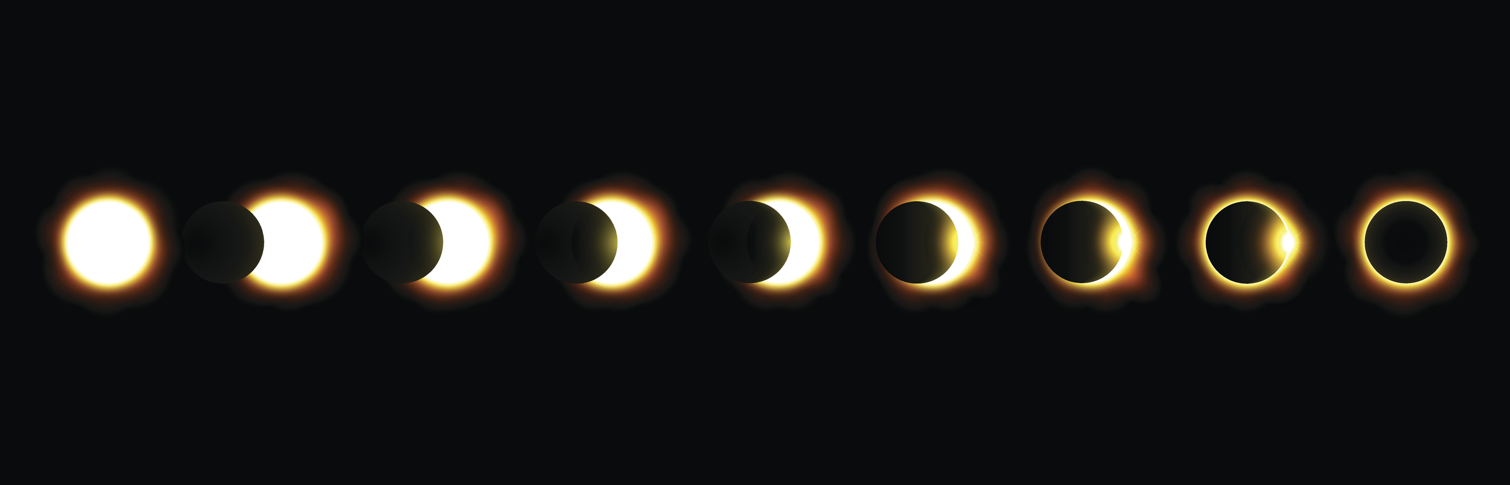 Eclipse viewing safety tips