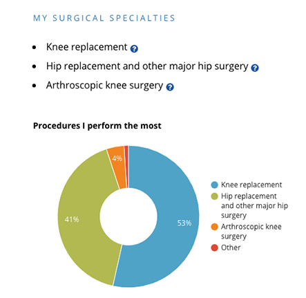 An example of how a surgeon's specialties will appear on their profile page
