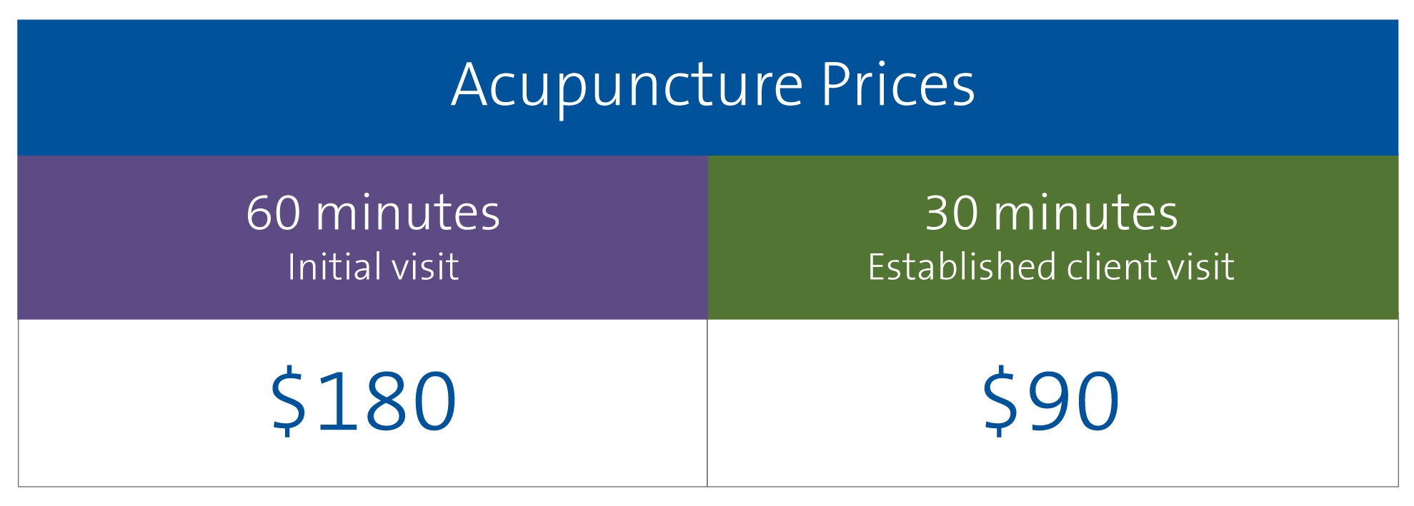 Acupuncture pricing at Duke Integrative Medicine