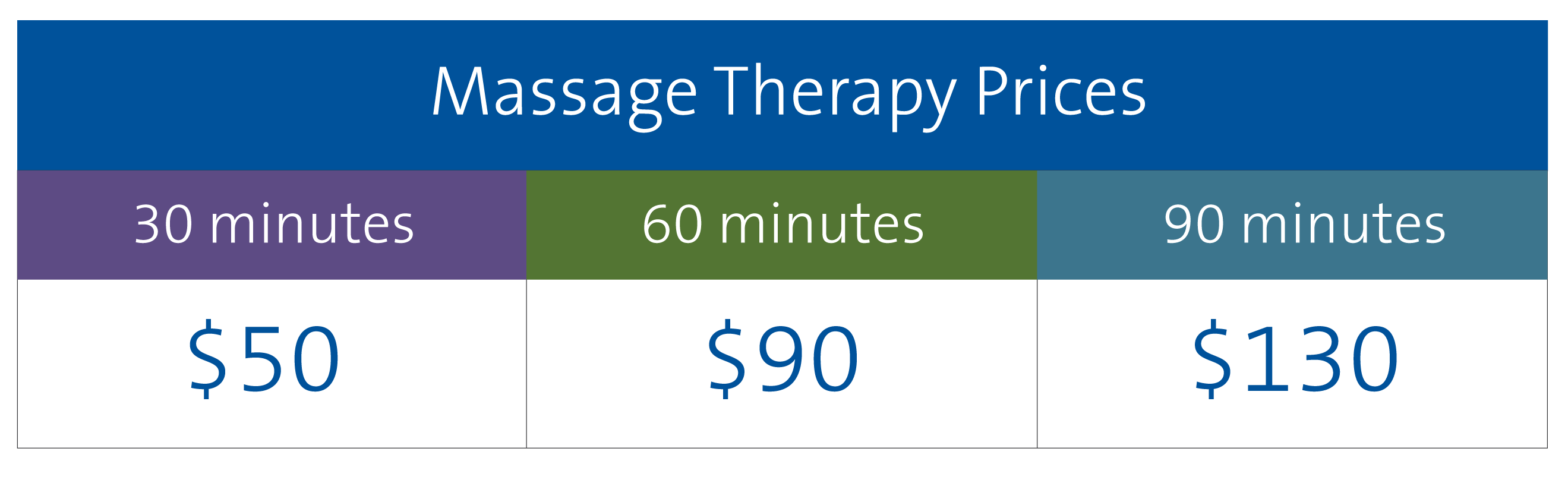 Massage therapy pricing at Duke Integrative Medicine