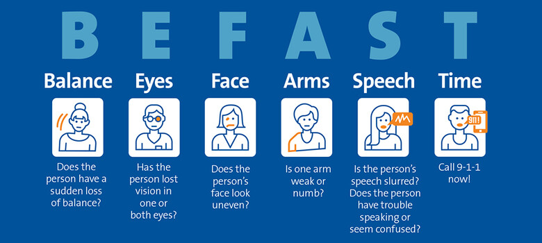 Know the Signs of Stroke - BE FAST